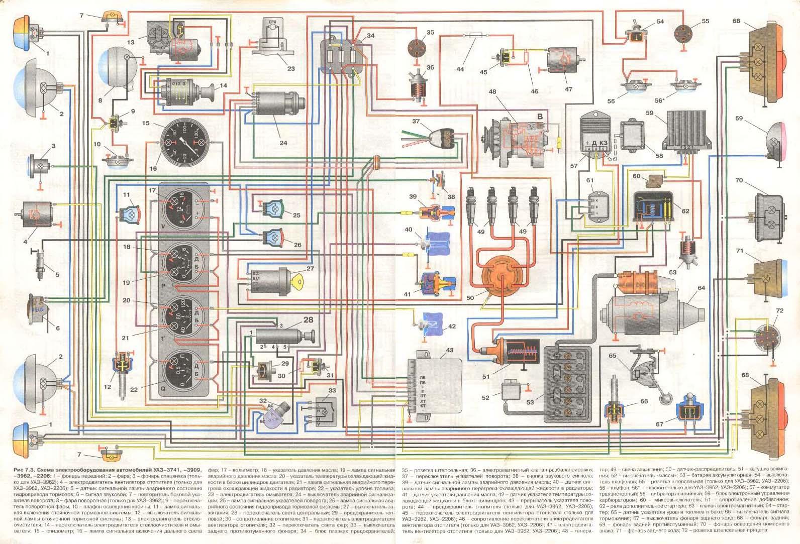 Персональный сайт схема электрооборудования уаз 3741 3909 3962