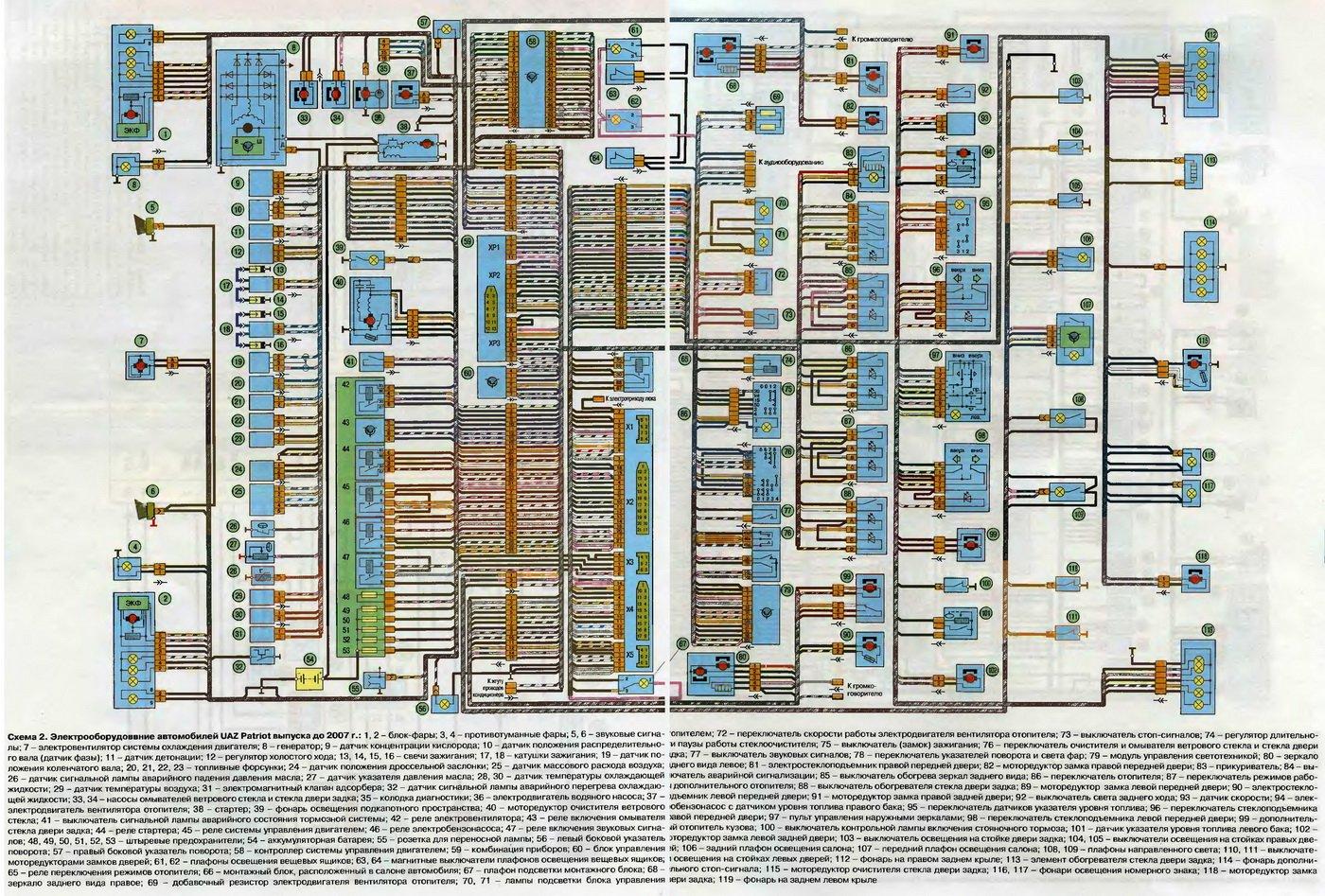 Электрооборудование уаз схема.